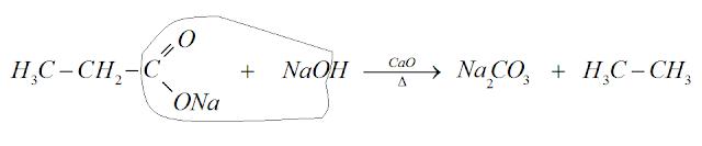 Processo de Dumas - Reações com sais de ácido carboxílico