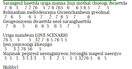 Not Angka Pianika Lagu Ikon Love Scenario Pianika Recorder