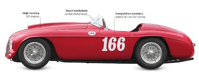 Ferrari 166 MM Barchetta, classic cars