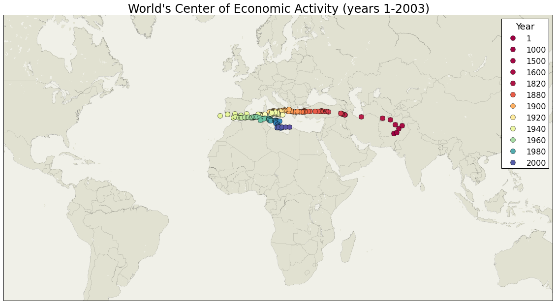Finding the World's economic center of gravity (1-2003)