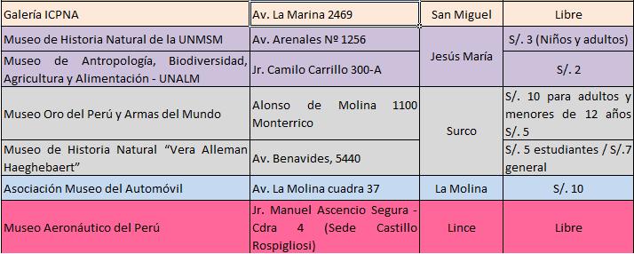 Limania Treks & Tours: mayo 2014