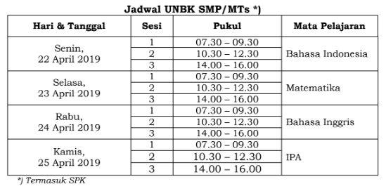 Jadwal UNBK SMP/MTs Tahun 2019
