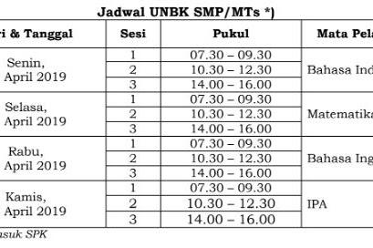 Jadwal UNBK-UNKP SMP SMA SMK Tahun 2019 (Jadwal UN SMP SMA SMK Tahun 2019)