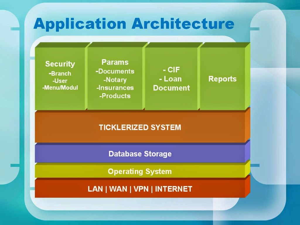 Application Architecture and D...