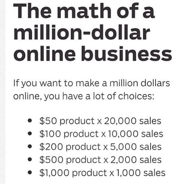 The Math Of A Million Dollar Online Business