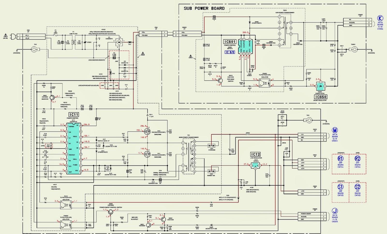 Schematic Diagrams Sony Hcd Hx3 Hx5 Hx7