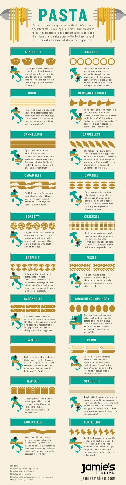 Japanese Furikake Spaghetti Fun Pasta Shapes Lucy Loves To Eat