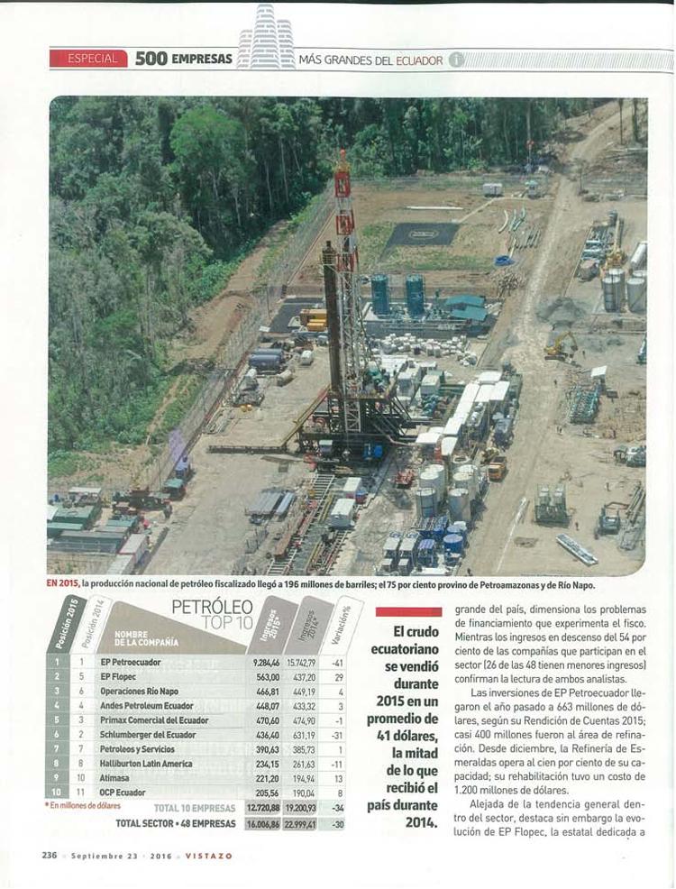 """""""Cruda Realidad"""" un análisis sobre la situación de la industria petrolera ecuatoriana en el 2015"""