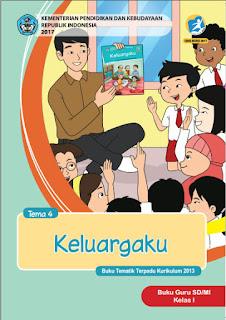 Tema 4 Keluargaku Buku Guru Kelas 1-I Kurikulum 2013 Revisi 2017