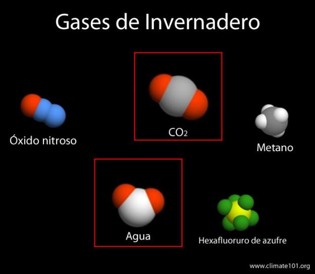 gases de fecto invernadero