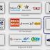 Cara Melakukan Transaksi Pembayaran Tagihan PDAM pada Sistem E-Loket