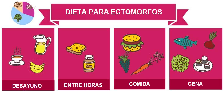 dieta para ectomorfos acrecentar masa