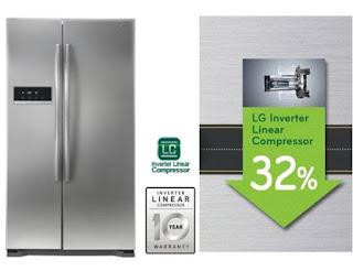 Khoa học công nghệ: Công nghệ làm lạnh cực nhanh từ tủ lạnh tiết kiệm điện Tu-lanh-tiet-kiem-dien