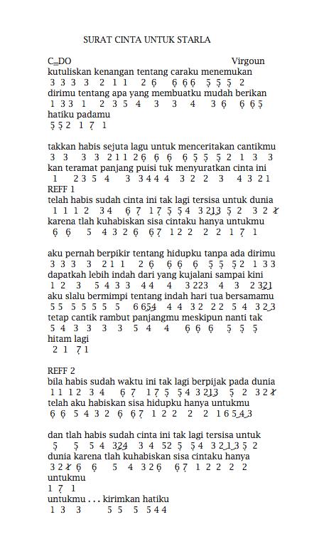 Image Result For Midi Karaoke Surat Cinta Untuk Starla