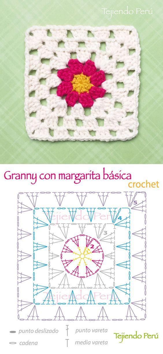 Patrones para confeccionar grannys squares en crochet