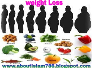 Vajan kam kaise kare' motapa se chhutkara' how can weight loss