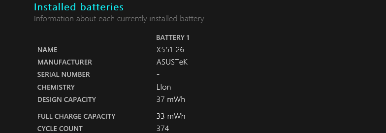 Battery report, Installed batteries
