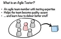 Curso online de Agile Testing