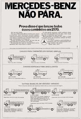 os anos 70; história da década de 70; Brazil in the 70s; propaganda carros anos 70; Oswaldo Hernandez;