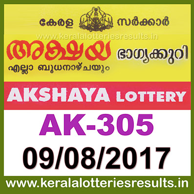 Kerala lottery result today nirmal Efterlønspræmie 2019