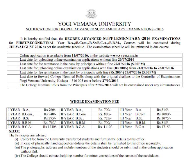 YVU Degree Adv Supply July/Auguest 2016 Exam Fee Notification