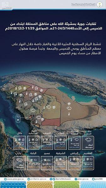 توقعات الطقس على السعودية هذا الاسبوع