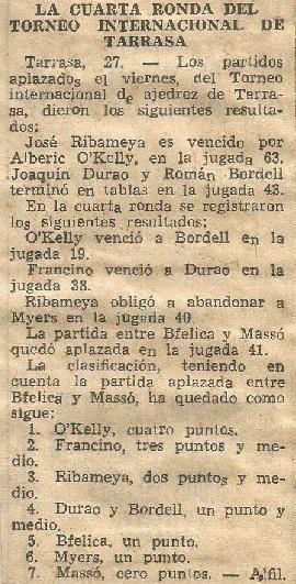 I Torneo Internacional de Terrassa 1960, clasificación tras la cuarta ronda