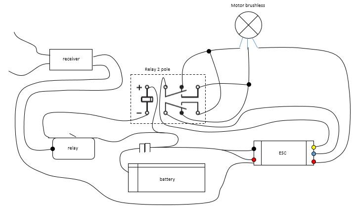 NPC Lab.: Merubah Putaran Motor Brushless (ESC BIASA)