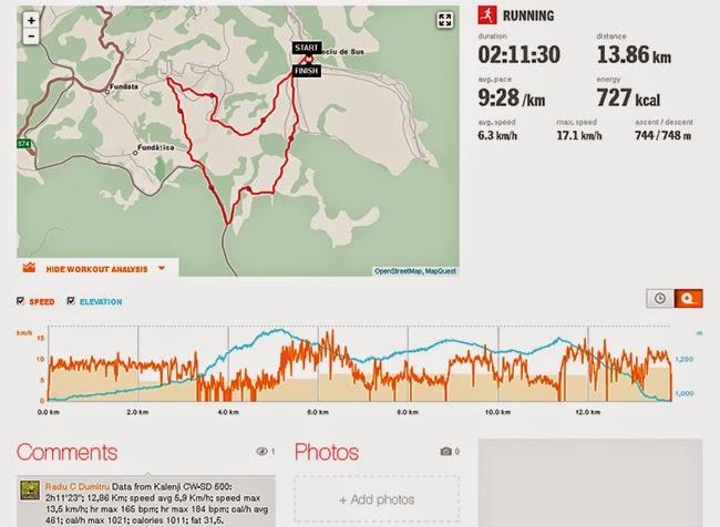 http://www.sports-tracker.com/workout/raducdumitru/554fbd3fe4b065a9a9e574f3