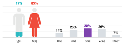 Screen%2BShot%2B2016-08-30%2Bat%2B2.25.0
