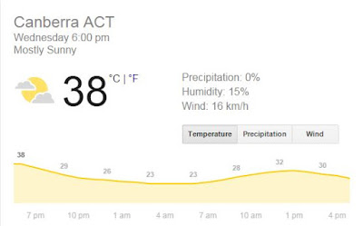 Temperature reading for Canberra, showing a temperature of 38°C at 7pm.