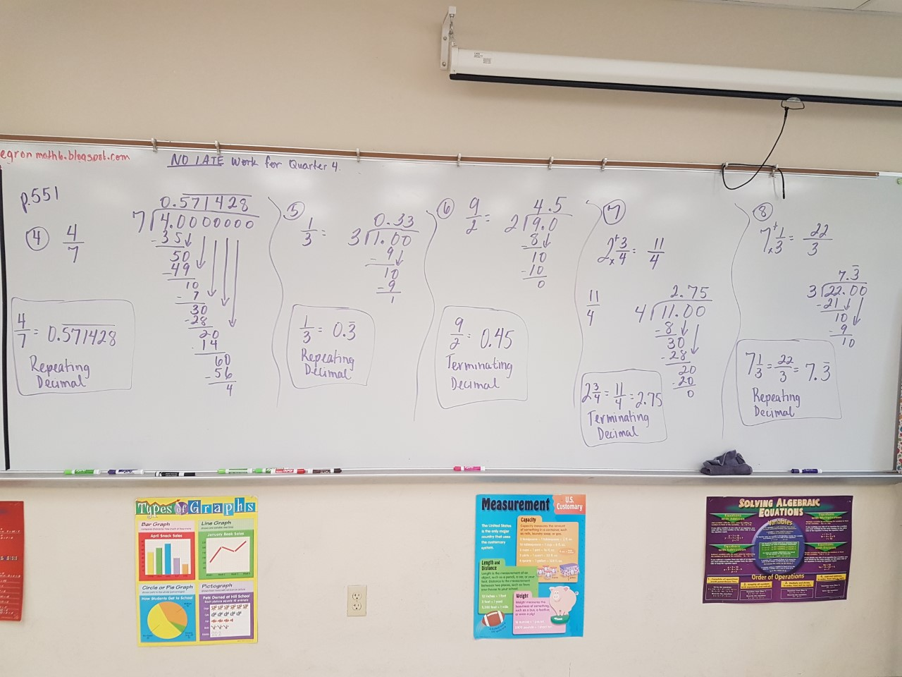 Mrs Negron 6th Grade Math Class Lesson 19 1 Rational Numbers Amp Decimals