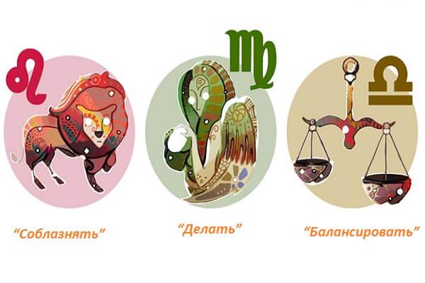 ОПАСНАЯ совместимость: эти знаки Зодиака испортят ваш характер и принесут одни беды!