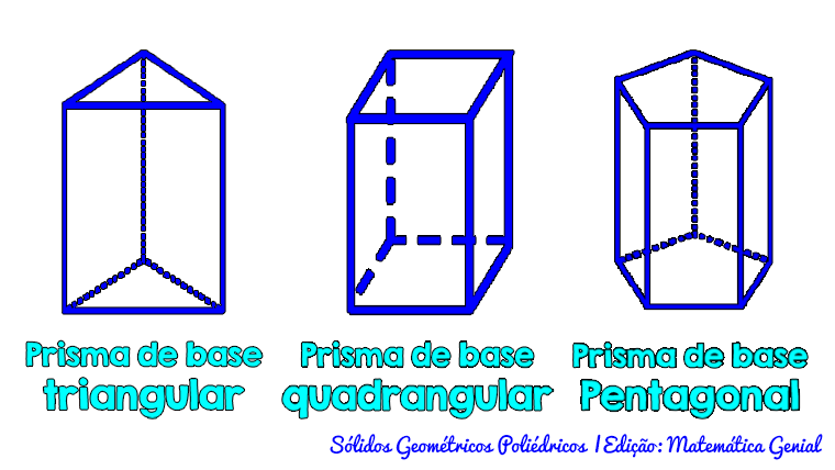 Corpos Geométricos Poliédricos - Os sólidos geométricos - Parte 3
