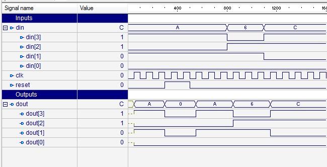 Design of Parallel IN - Parallel OUT Shift Register using Behavior
