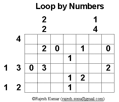 Logical Printable Puzzles: Loop By Numbers