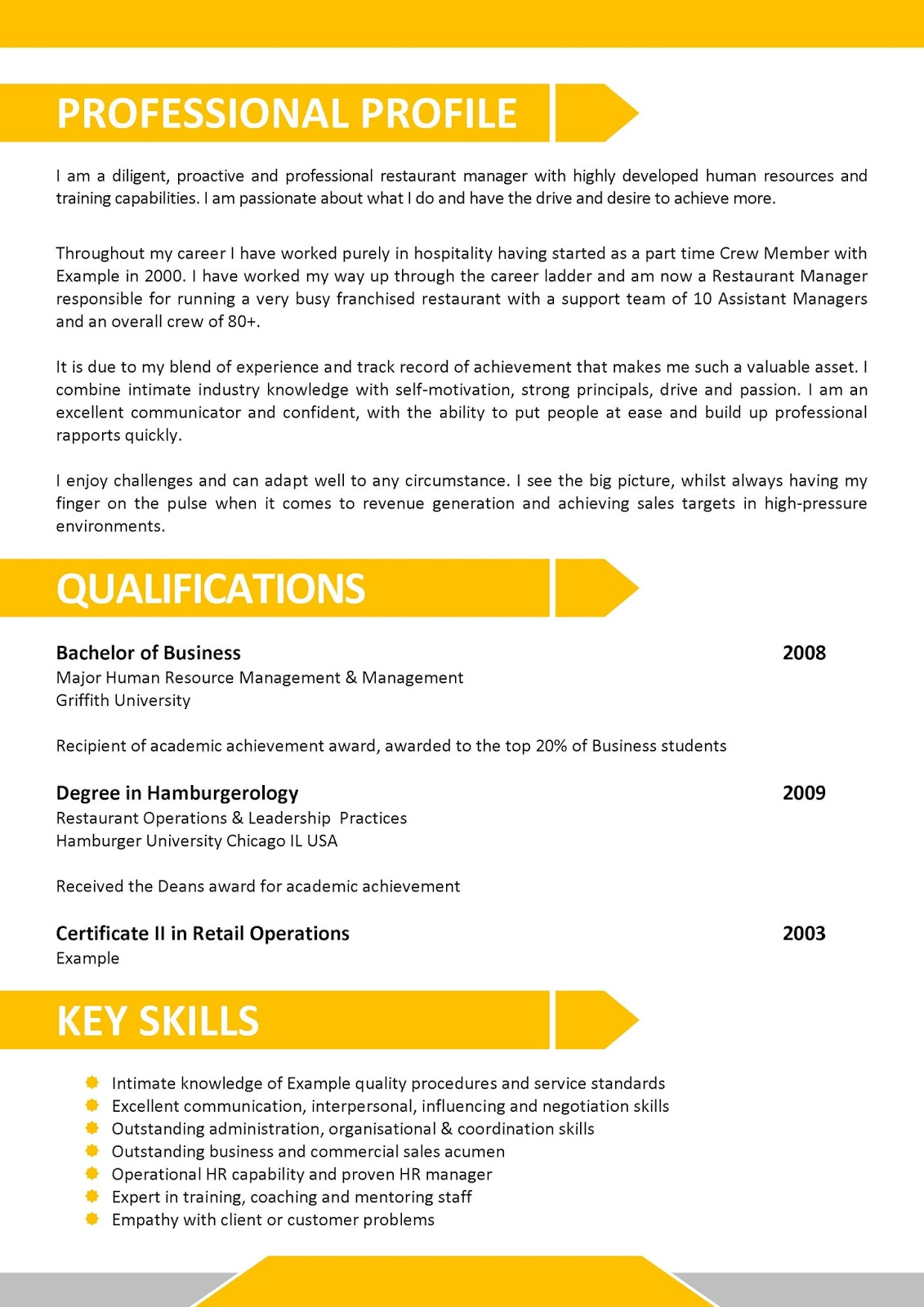 Free Resume Templates For Word 2010 Word Resume Writing With Resume Templates  Dadakan Education Part Of Resume with College Student Resume For Internship Excel Resume Writing With Resume Templates How To Make A General Resume