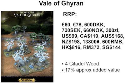 Vale of Ghyran