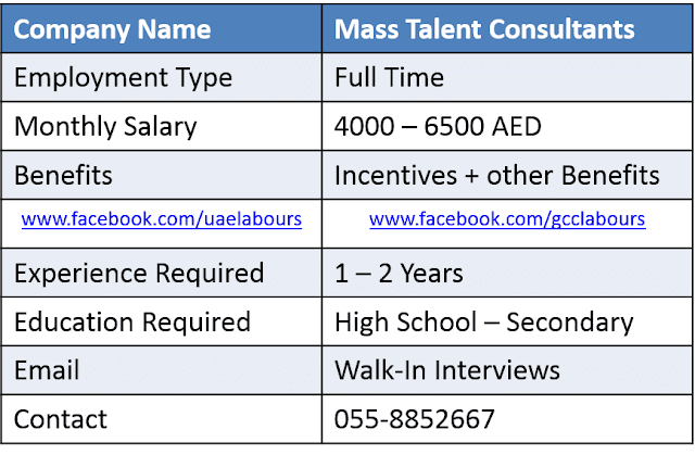 Confirm Jobs in Dubai, Urgent Jobs in Dubai, UAE jobs, Sale jobs in Dubai, UAE Sales Jobs, Abu Dhabi Sales jobs, Outdoor sales jobs in Dubai, Marketing Jobs in Dubai, Driving Jobs in Dubai, Driving Vacancies in Dubai, Sales staff Required