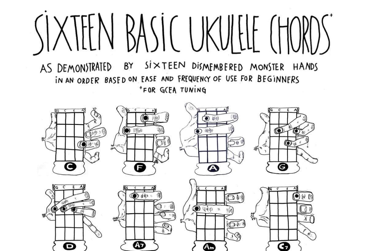 bukurekod2u  ukulele