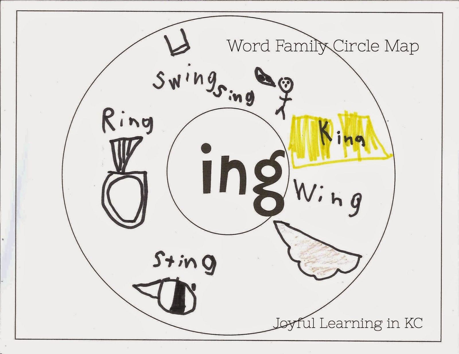 Joyful Learning In Kc Dr Seuss Word Families Thinking Maps