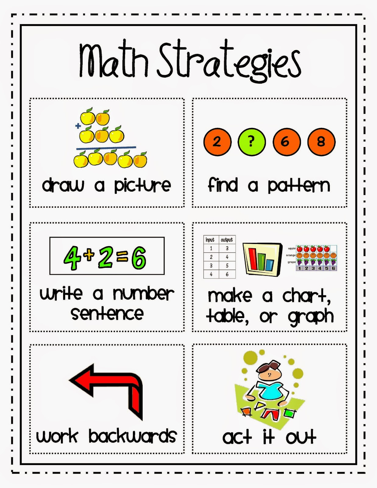 how to use the partitioning strategy for division