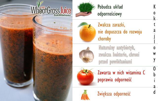 http://zielonekoktajle.blogspot.com/2015/12/marchew-pomarancza-pomidor-czosnek-sok.html