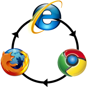 Reset Chrome, Firefox and IE to Factory Default Settings
