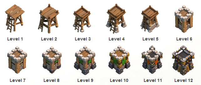 """Clash of Clans """"Anak Malaysia"""": Archer tower"""