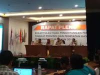 Rekapitulasi Suara KPU Jambi Selesai, Prabowo Salip Jokowi