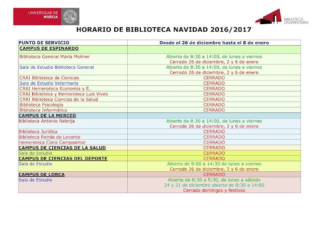 Horarios de las bibliotecas de la Universidad de Murcia para estas fiestas de Navidad 2016.
