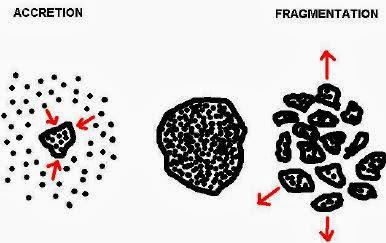 météorites non différenciées dites primitives ,chondrites