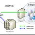 8 Perbedaan Utama dari Internet dan Intranet