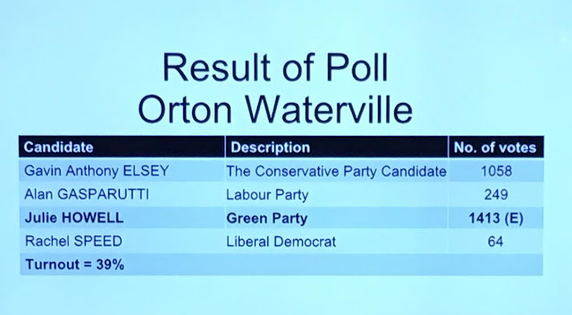 The results for Orton Waterville ward